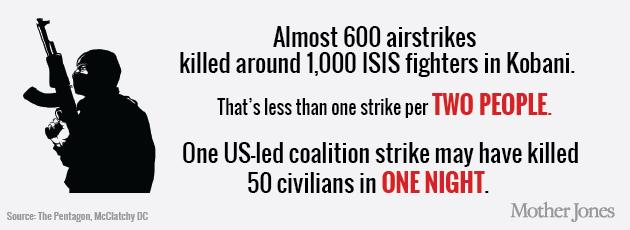 Aimless Syrian airstrikes 2