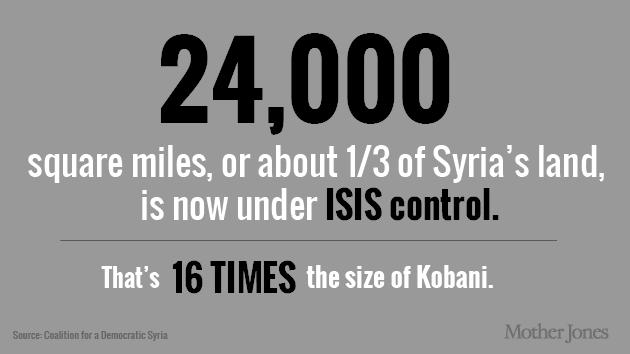 Aimless Syrian airstrikes 3