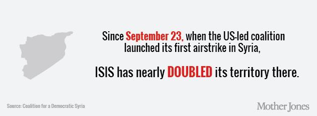 Aimless Syrian airstrikes 4