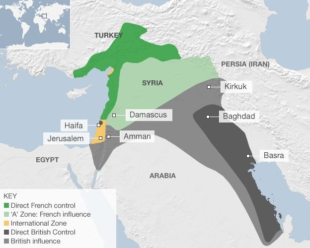 Be Careful How To Redraw Sykes-Picot