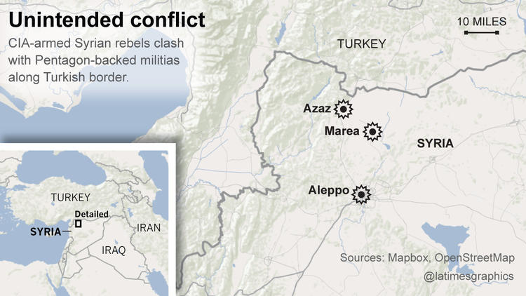 In Syria, militias armed by the Pentagon fight those armed by the CIA