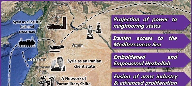 Assad Survival Key to Iranian Occupation of Syria
