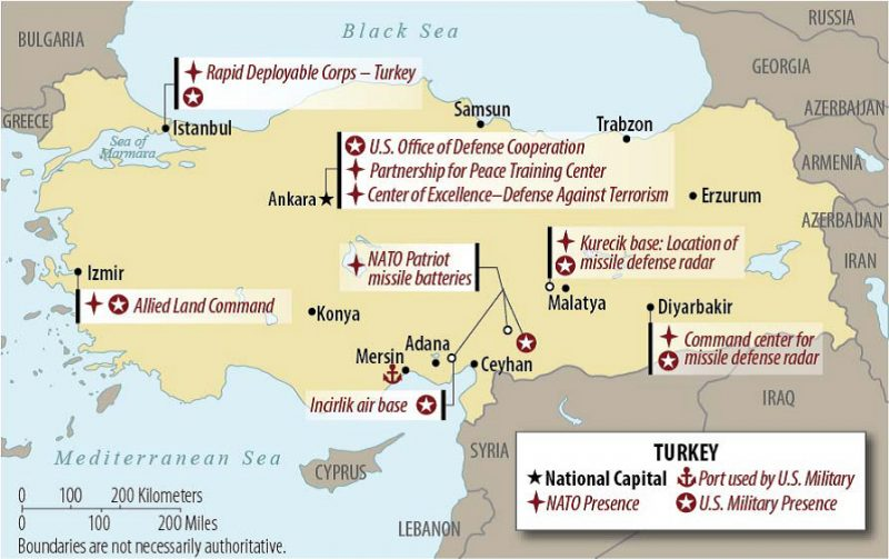 Why Sanctions Against Turkey May Backfire